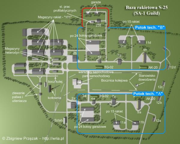 Baza rakietowa S-25 (SA-1 Guild). Podział na potok   technologiczny A i B.