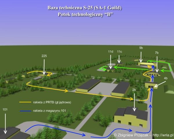 Elaboracja rakiet z głowicami jądrowymi.